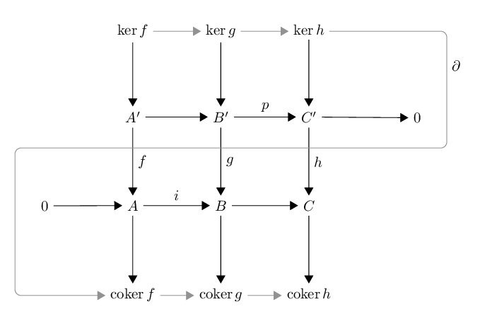Snake lemma diagram